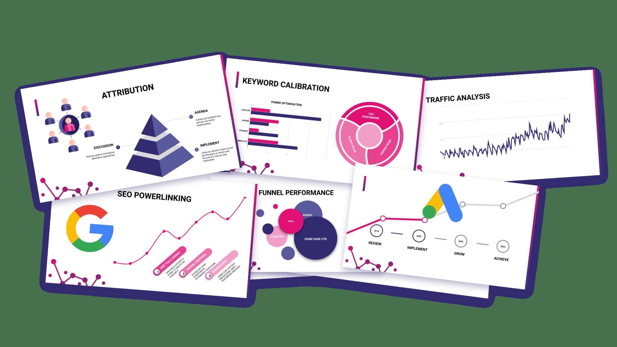 Heatmap-Analytics
